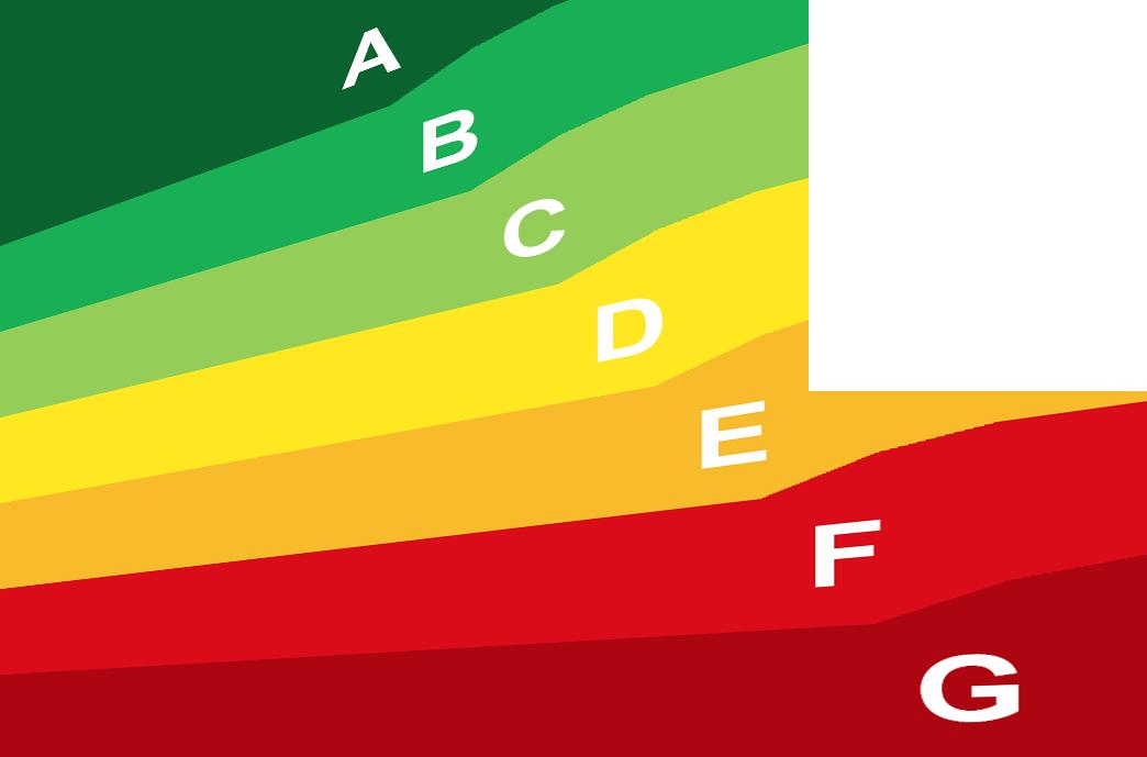 energielabel-skewed